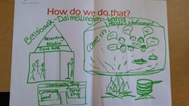 Drawing from the Doon Valley Hackathon