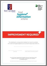 fhis improvement required certificate